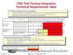 itrs test factory integration technical requirements table