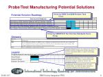 probe test manufacturing potential solutions