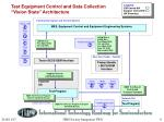 test equipment control and data collection vision state architecture
