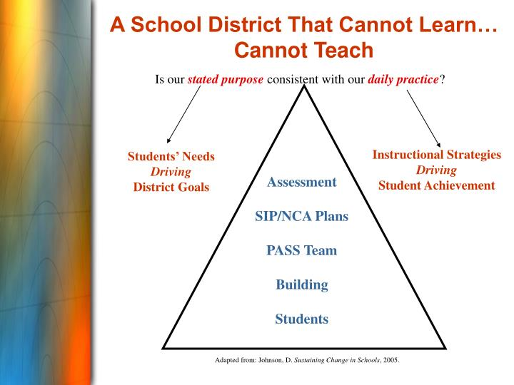 A School District That Cannot Learn…