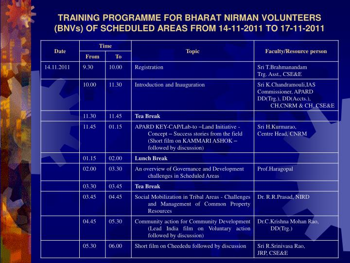 TRAINING PROGRAMME FOR BHARAT NIRMAN VOLUNTEERS (BNVs) OF SCHEDULED AREAS FROM 14-11-2011 TO 17-11-2011