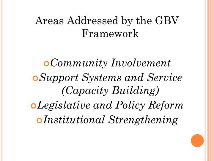 Areas Addressed by the GBV Framework