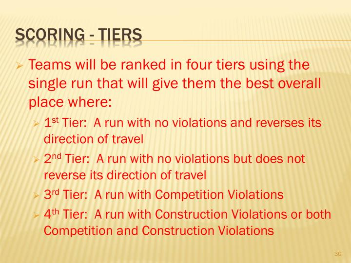 Teams will be ranked in four tiers using the single run that will give them the best overall place where: