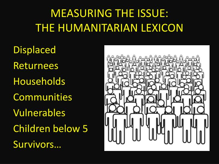 MEASURING THE ISSUE: