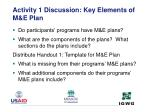 activity 1 discussion key elements of m e plan