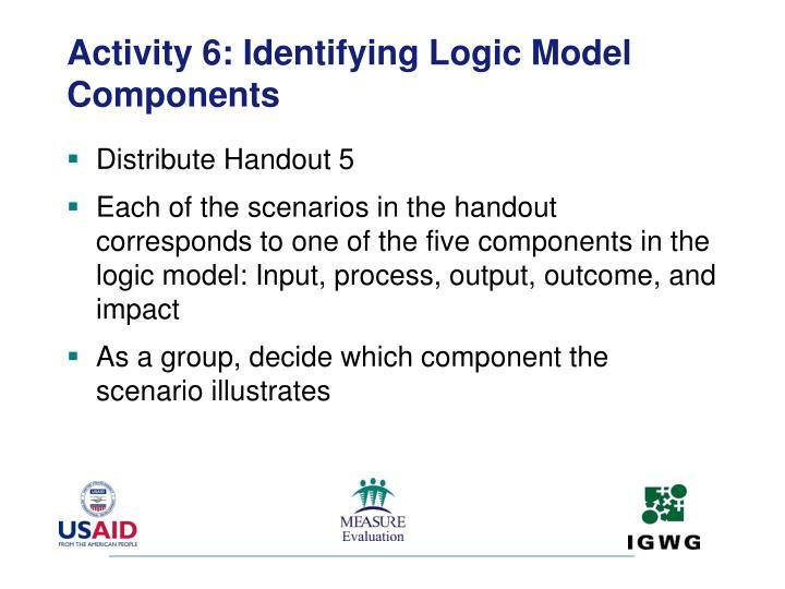 Activity 6: Identifying Logic Model Components