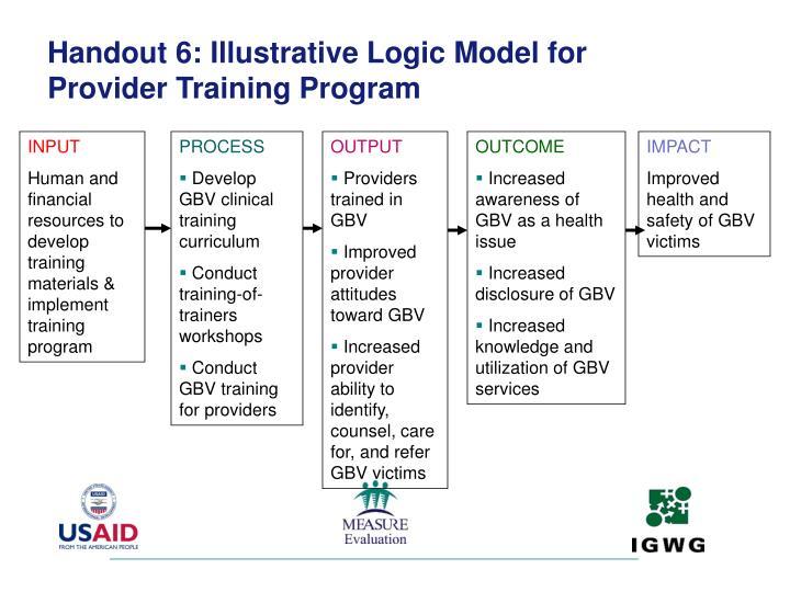 Handout 6: Illustrative Logic Model for Provider Training Program
