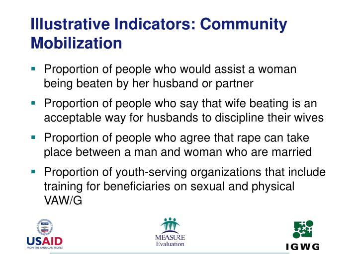 Illustrative Indicators: Community Mobilization