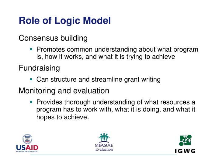 Role of Logic Model