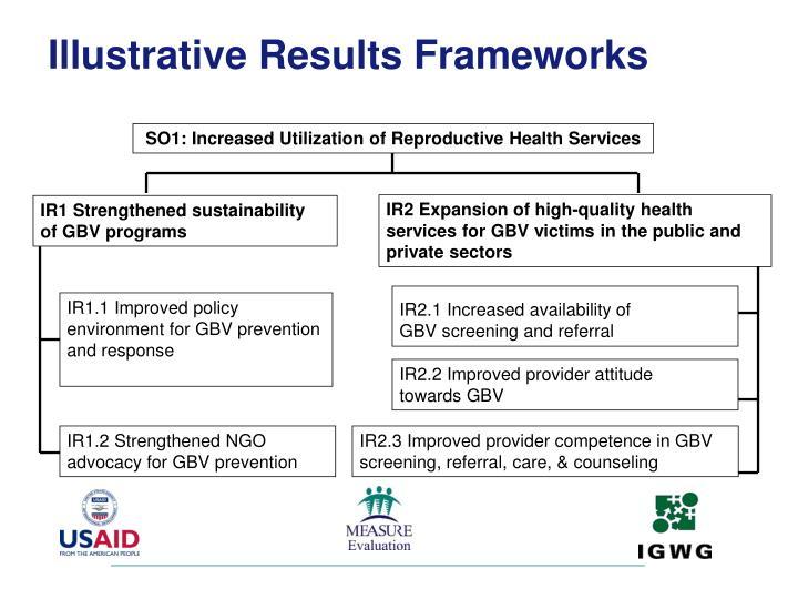 Illustrative Results Frameworks