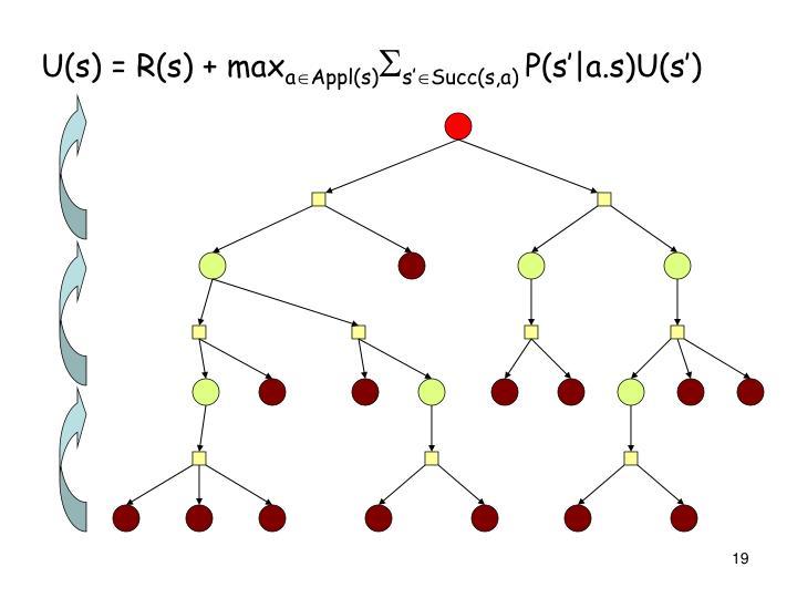 U(s) = R(s) + max