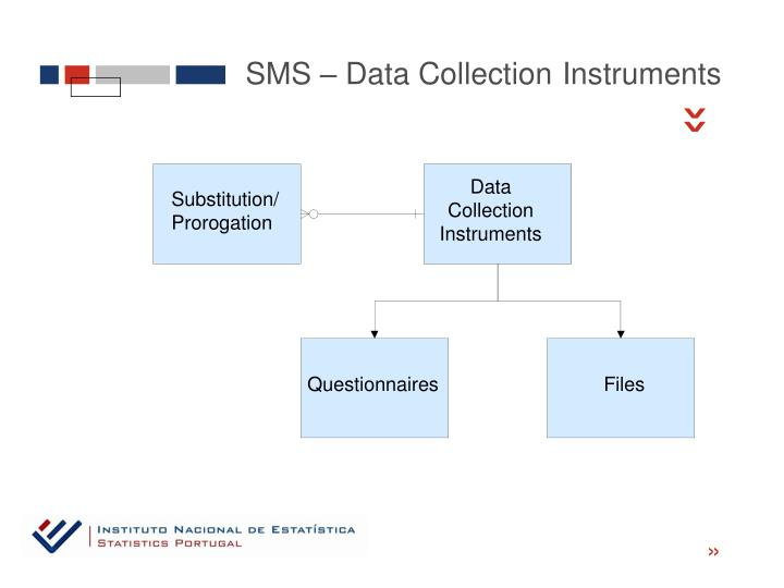 SMS – Data Collection