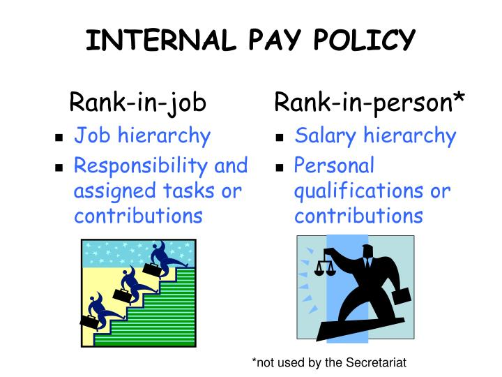 INTERNAL PAY POLICY