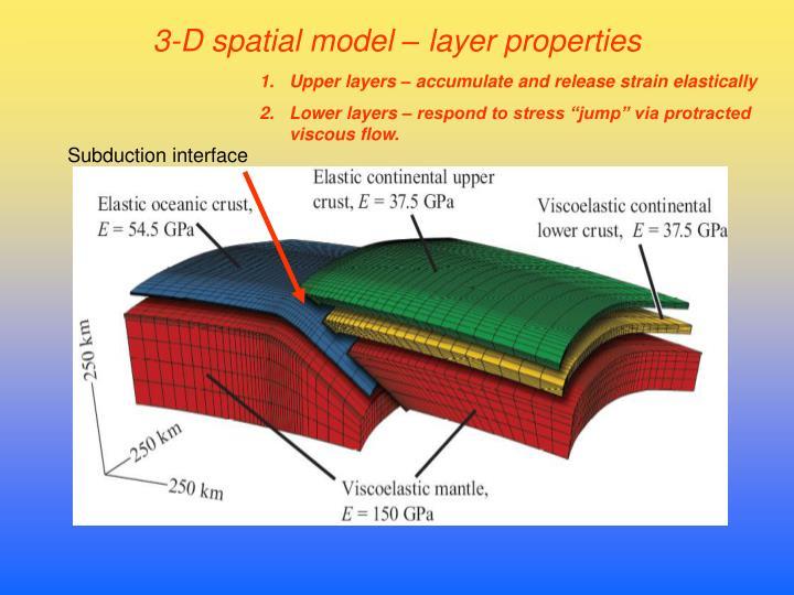 3-D spatial model – layer properties