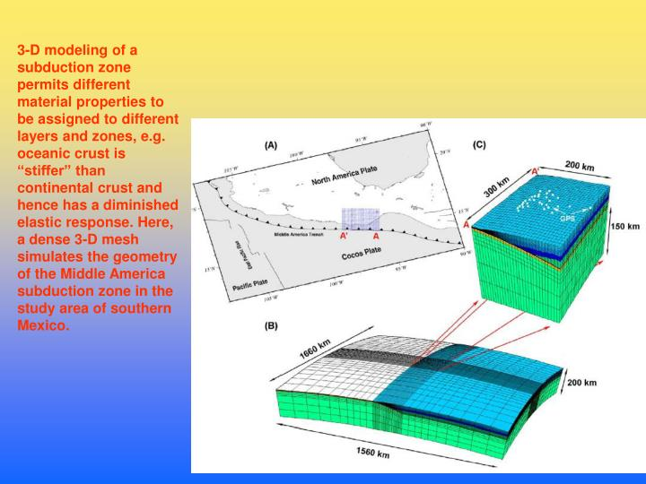 """3-D modeling of a subduction zone permits different material properties to be assigned to different layers and zones, e.g. oceanic crust is """"stiffer"""" than continental crust and hence has a diminished elastic response. Here, a dense 3-D mesh simulates the geometry of the Middle America subduction zone in the study area of southern Mexico."""