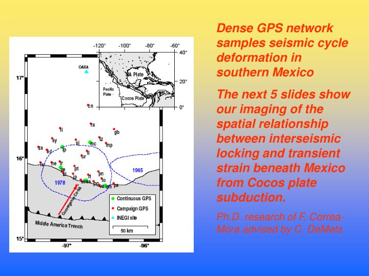 Dense GPS network samples seismic cycle deformation in southern Mexico
