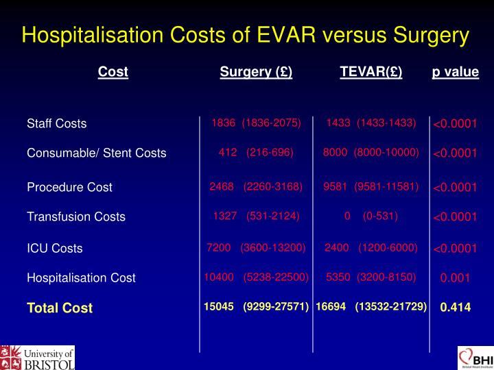 Hospitalisation Costs of EVAR versus Surgery
