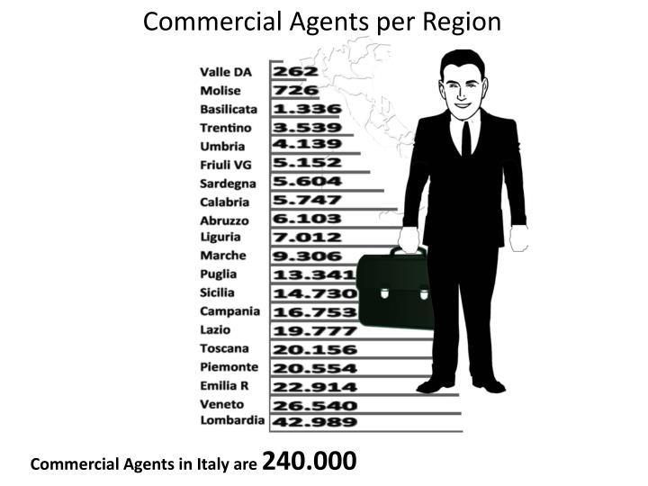 Commercial Agents per Region