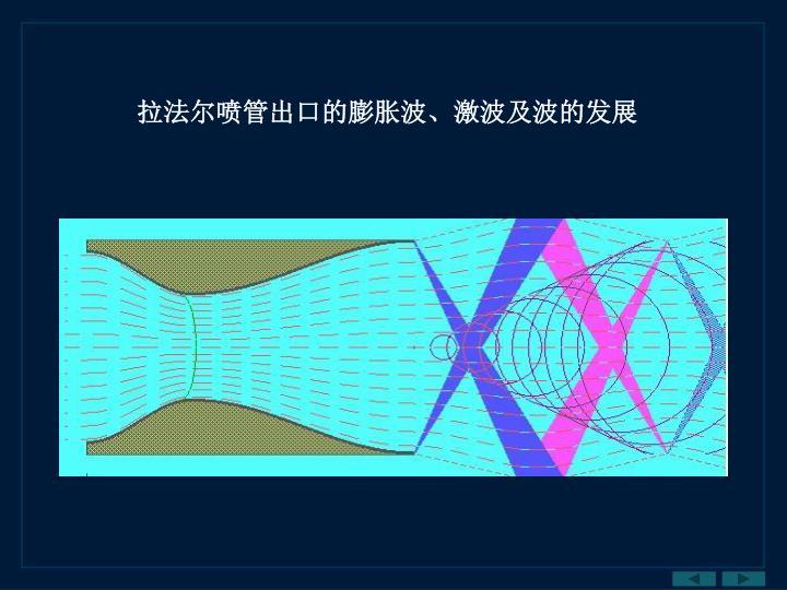 拉法尔喷管出口的膨胀波、激波及波的发展