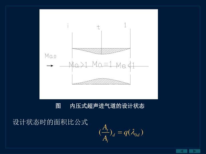 图   内压式超声进气道的设计状态