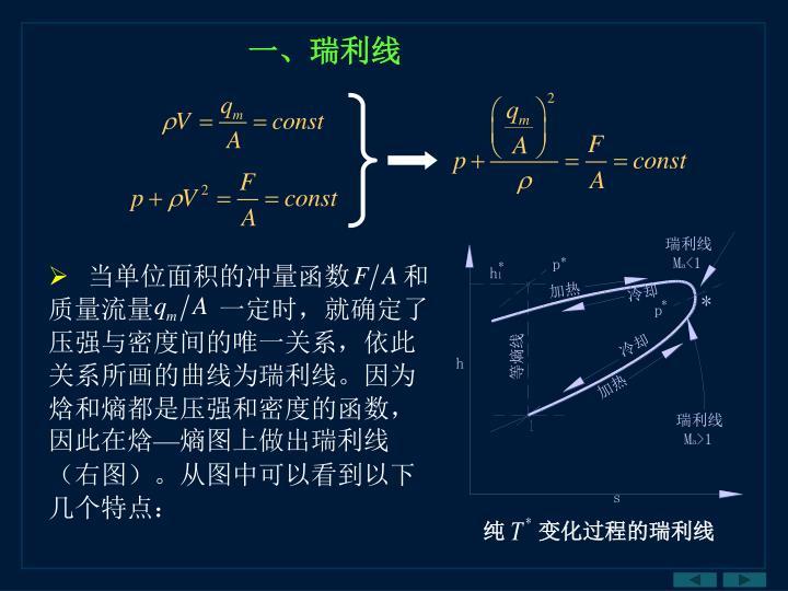 当单位面积的冲量函数    和