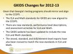 gkids changes for 2012 13