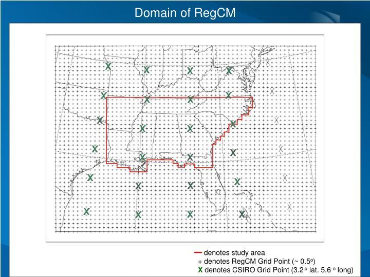Domain of RegCM