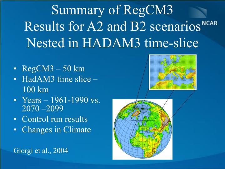 Summary of RegCM3