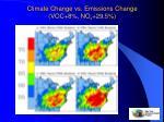 climate change vs emissions change voc 8 no x 29 5