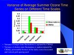 variance of average summer ozone time series on different time scales