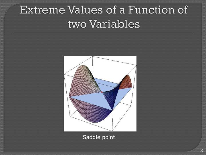 Extreme values of a function of two variables