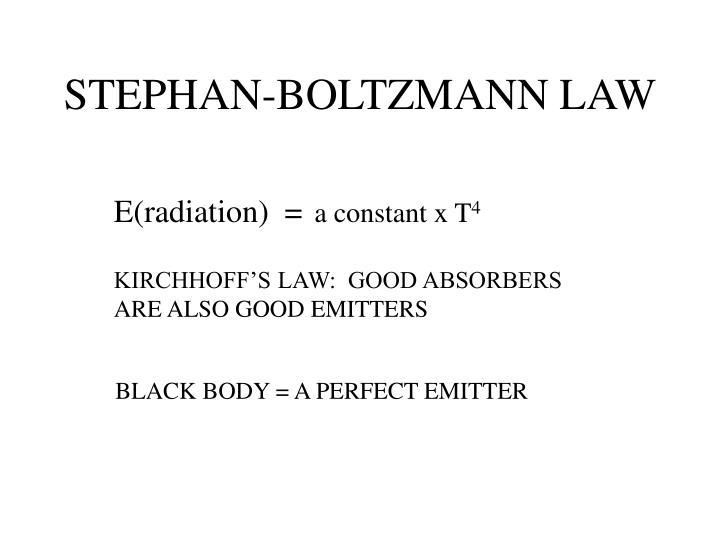 STEPHAN-BOLTZMANN LAW