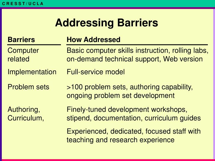Addressing Barriers