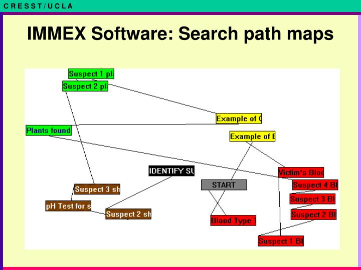 IMMEX Software: Search path maps