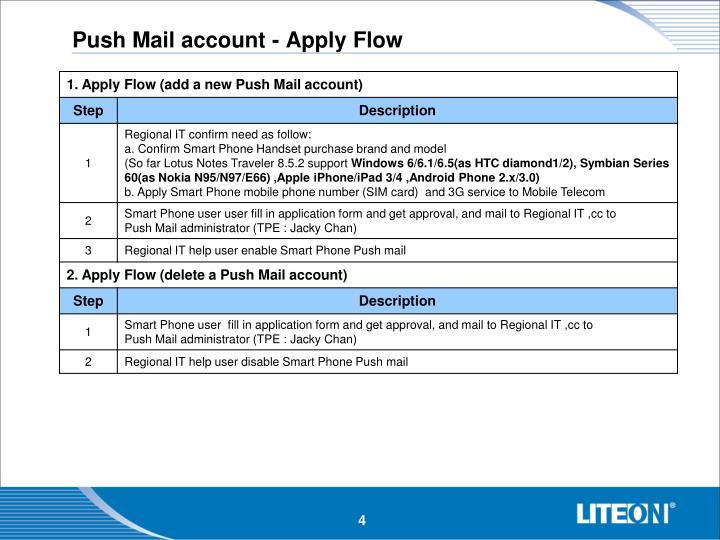 Push Mail