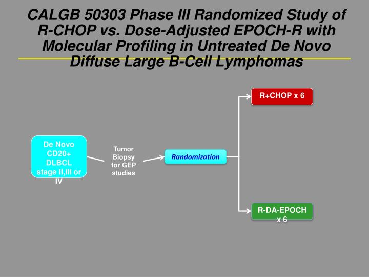 CALGB 50303 Phase III Randomized Study of R-CHOP vs. Dose-Adjusted EPOCH-R with Molecular Profiling in Untreated De Novo Diffuse Large B-Cell Lymphomas