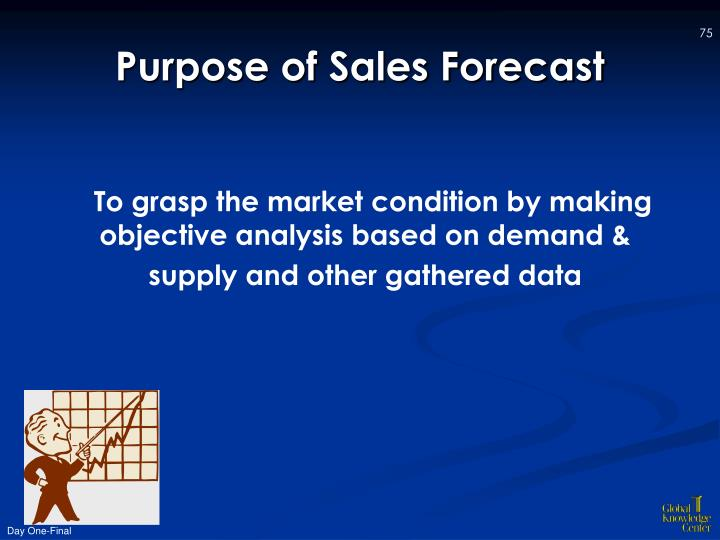 Purpose of Sales Forecast