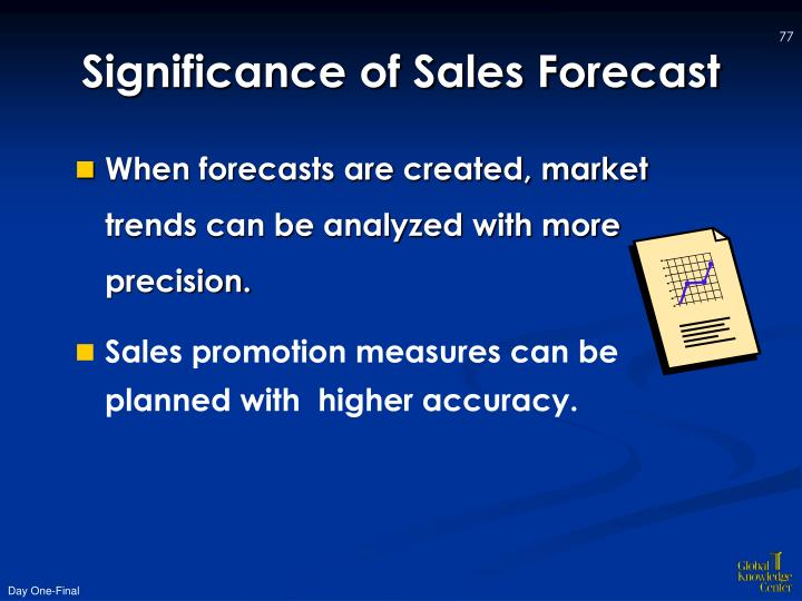 Significance of Sales Forecast