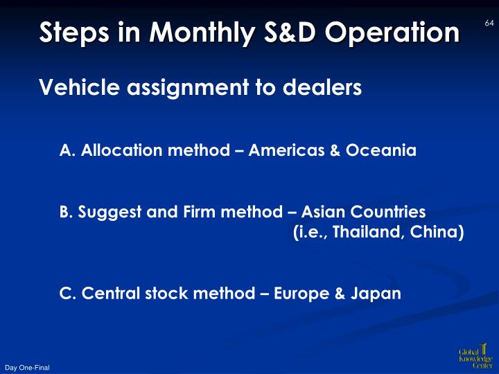 Steps in Monthly S&D Operation