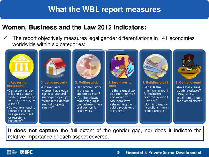 What the WBL report measures