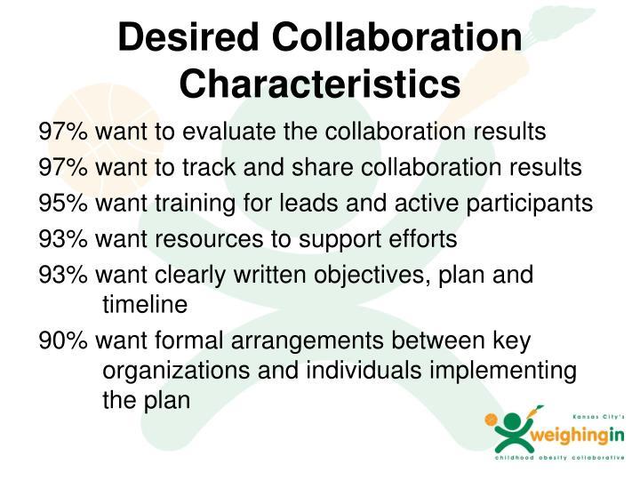 Desired Collaboration Characteristics
