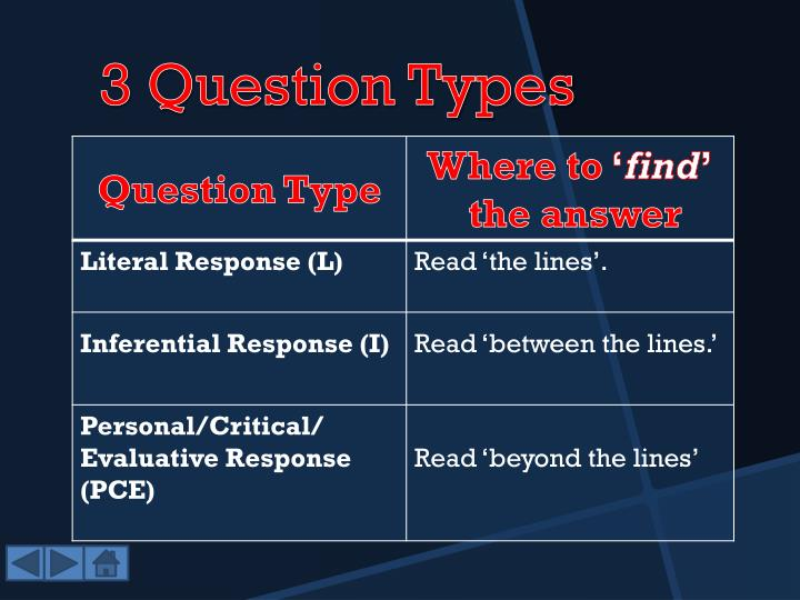 3 Question Types
