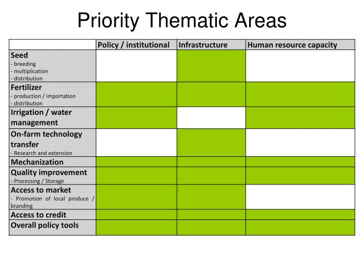 Priority Thematic Areas