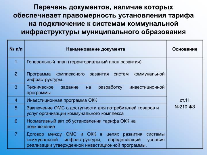Перечень документов, наличие которых обеспечивает правомерность установления тарифа на подключение к системам коммунальной инфраструктуры муниципального образования