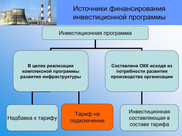 Источники финансирования инвестиционной программы