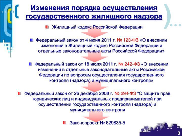 Изменения порядка осуществления государственного жилищного надзора