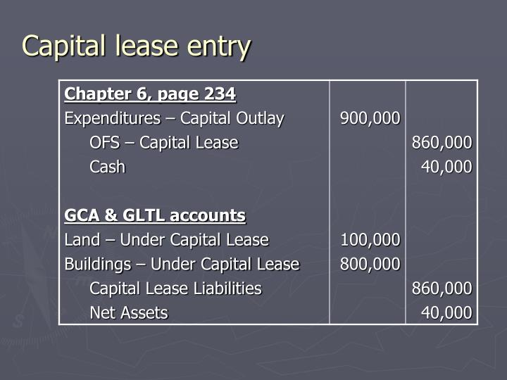 Capital lease entry