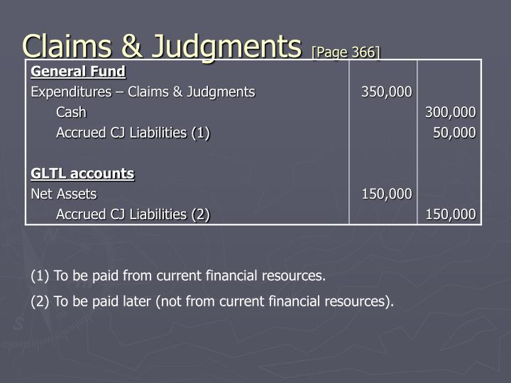 Claims & Judgments