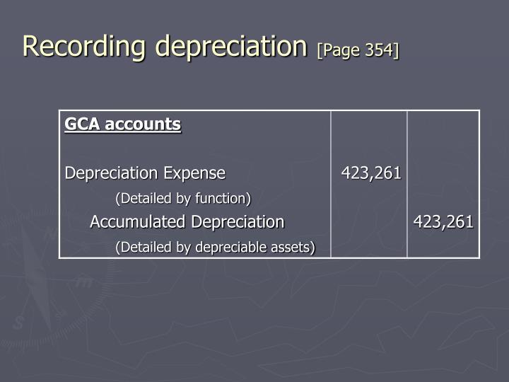 Recording depreciation