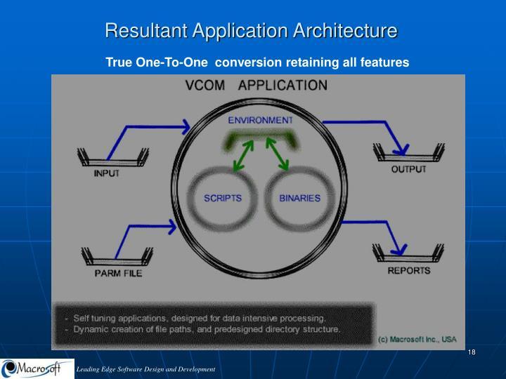 Resultant Application Architecture